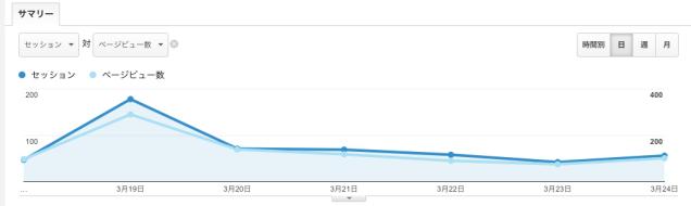 指標の比較 グラフ.png
